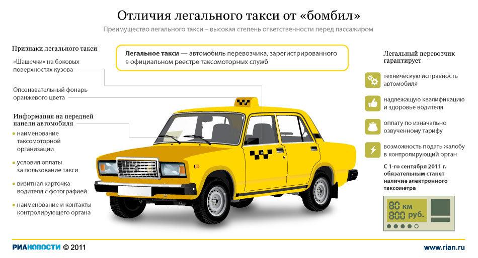Реклама такси как правильно это сделать - РусАвто такси
